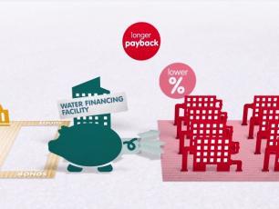 Screenshot of the water financing facilities animation